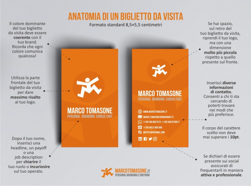 www.marcotomasone.it